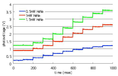 Photonic crystal modulators and filters